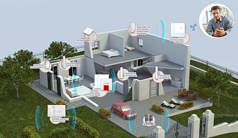 impianto di antifurto per casa secure it